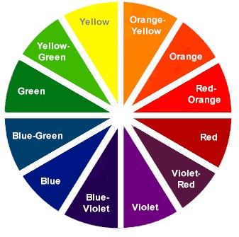 Color Schemes: Back to Basics