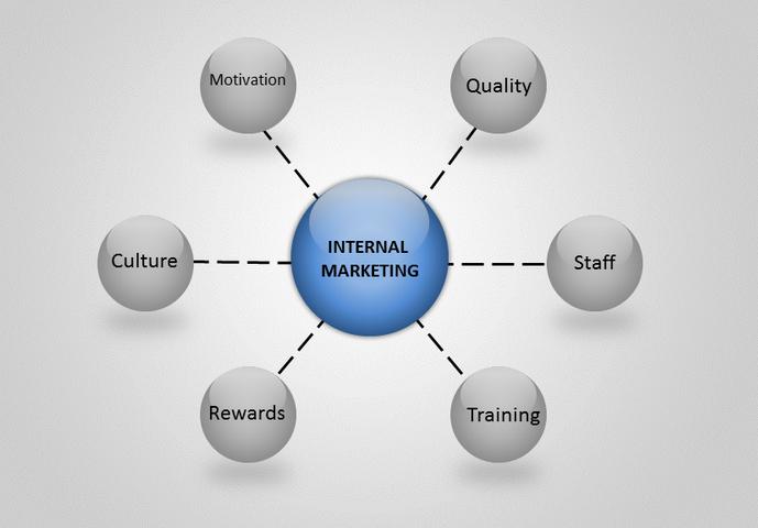 5 Blogging Tips for Better Internal Marketing